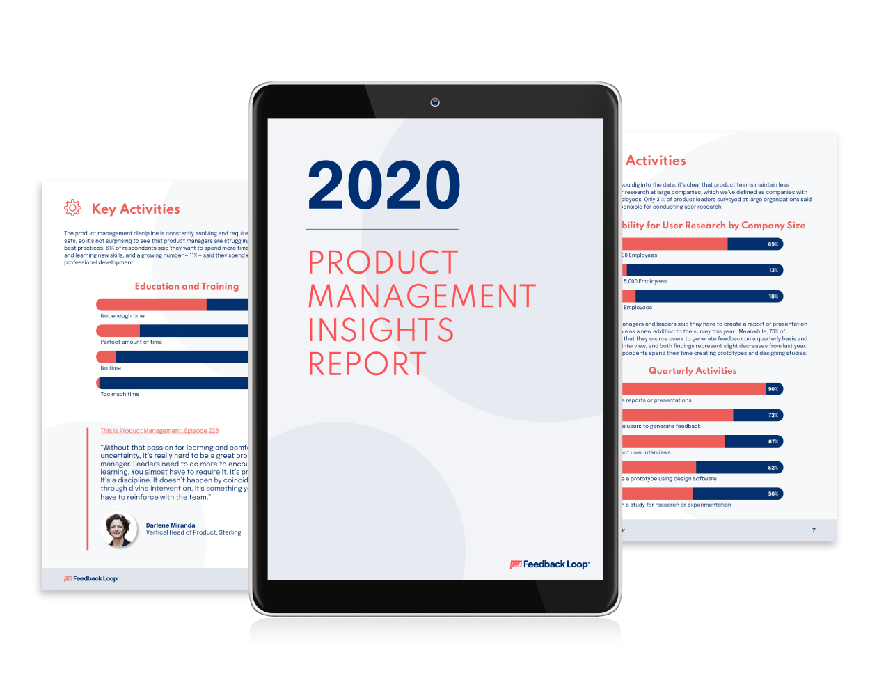 FeedbackLoop_2020_Product_Management_Insights_Graphic